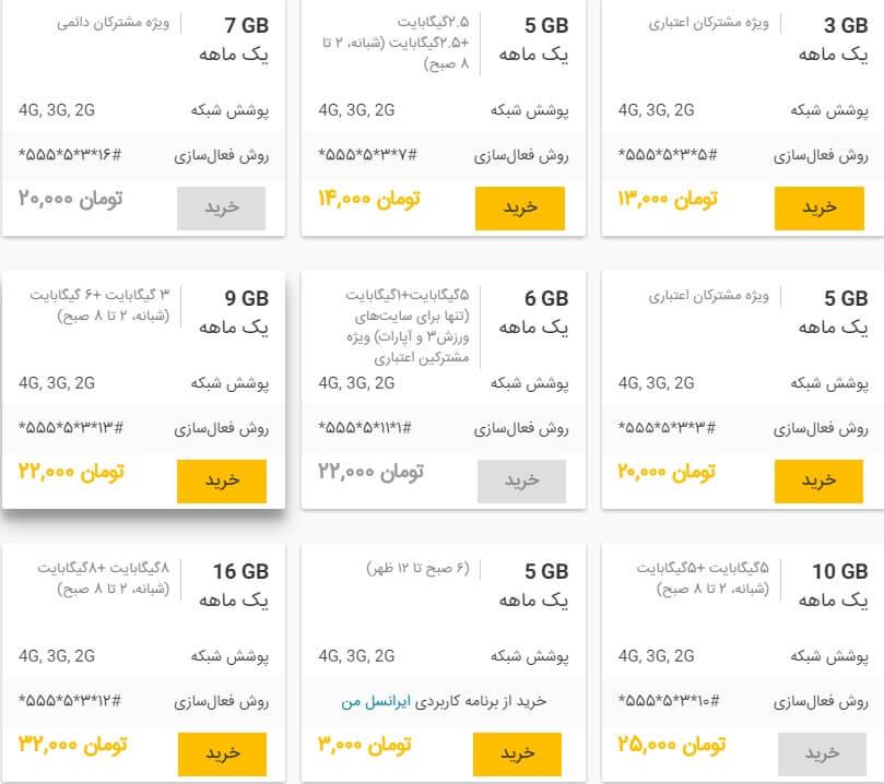 بسته های مختلف اینترنت ایرانسل