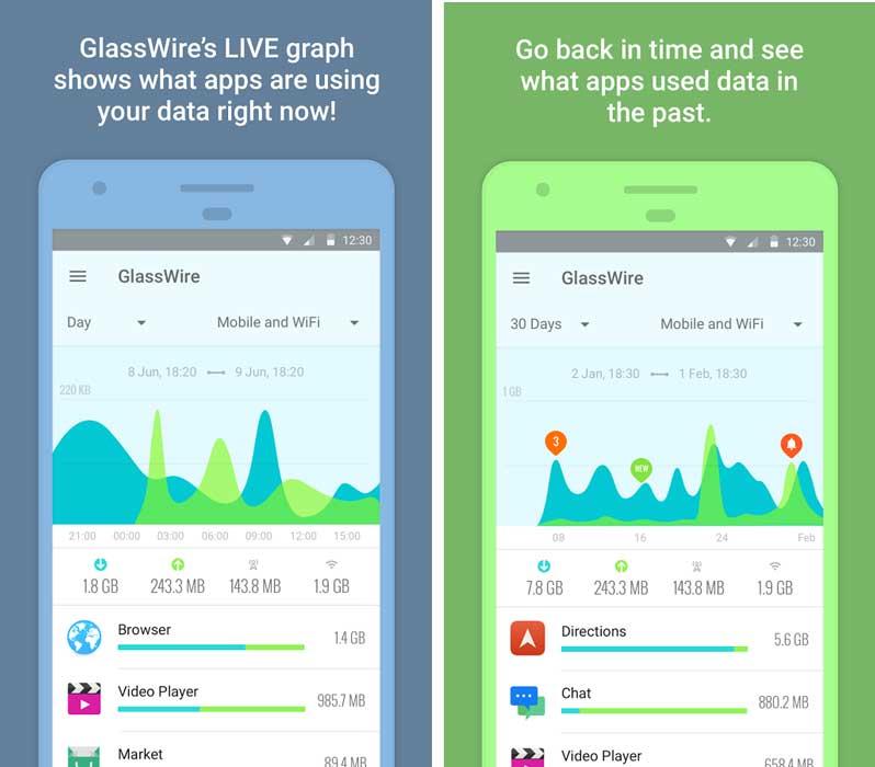 معرفی برنامه GlassWire