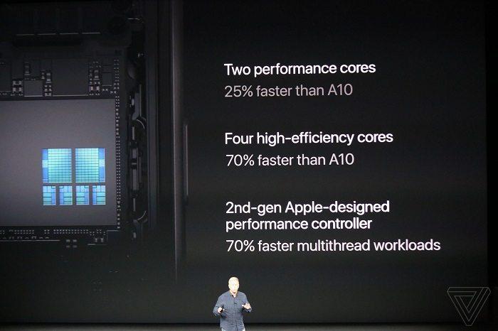 بررسی کامل مشخصات آیفون 8 ، آیفون 8 پلاس و آیفون X اپل