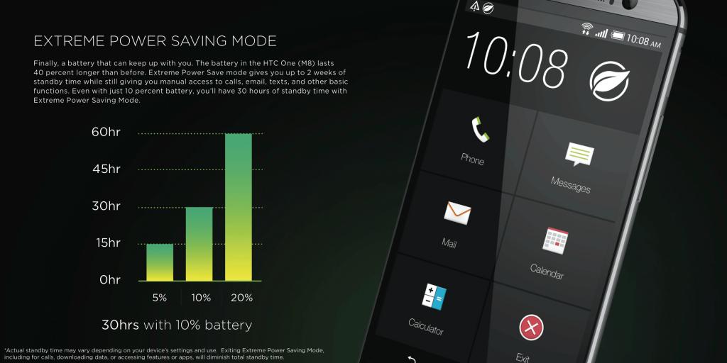آموزش جلوگیری از خالی شدن شارژ باتری گوشی موبایل (اندروید و آیفون)