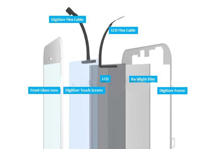 صفر تا صد تعمیر ال سی دی تاچ گوشی اپل و سامسونگ
