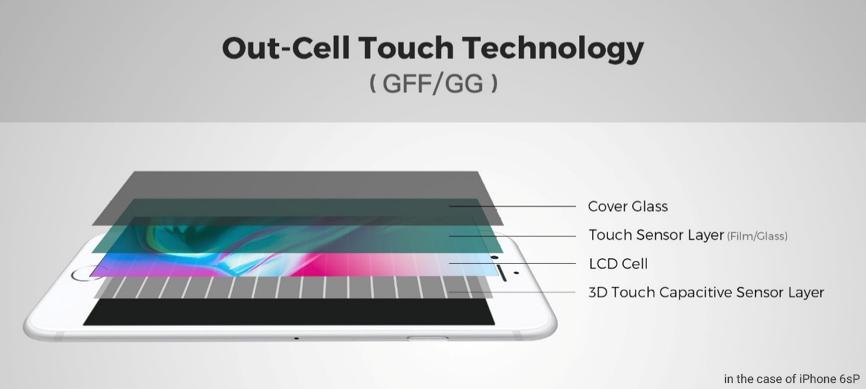 تعویض گلس یا شیشه شکسته iPhone 11 Pr | گارانتی اپل