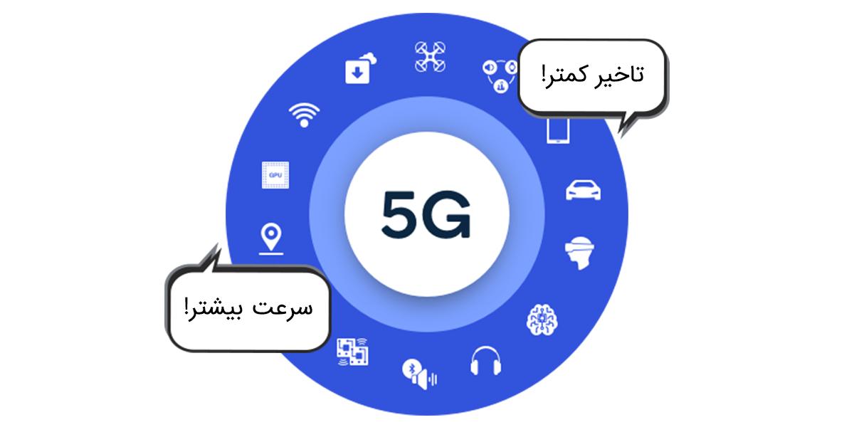 نسل پنجم شبکه موبایل